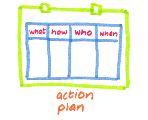 word action plan